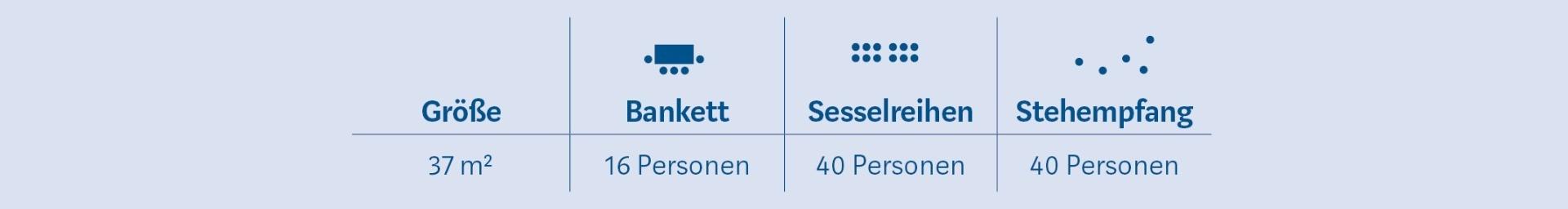 Kapazität_Plattform.jpg