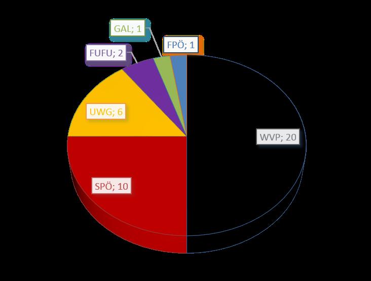 Mandate 2012.png