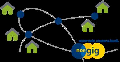 Nögig Logo.png